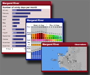 Weather Widgets for your Website or Blog